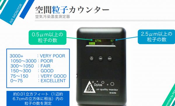 メディエアー mediAir 空間除菌清浄機 KJ468F 【粒子カウンター付属】