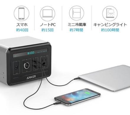 Anker PowerHouse A1701511 (434Wh / 120,600mAh ポータブル電源)