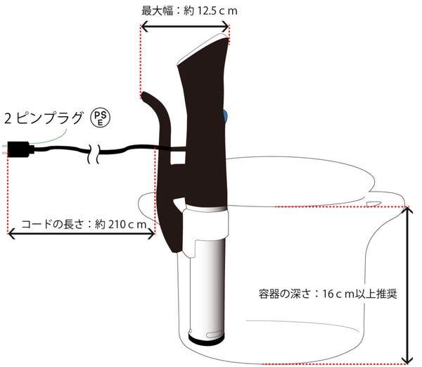 GLUDIA 低温調理器 ハイパワー1200W・大容量20L・強対流(グルーディア)GLU-INM01