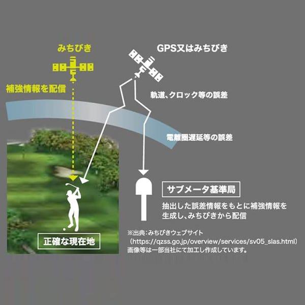 ガーミン GARMIN ゴルフ用GPSウォッチ Approach S62