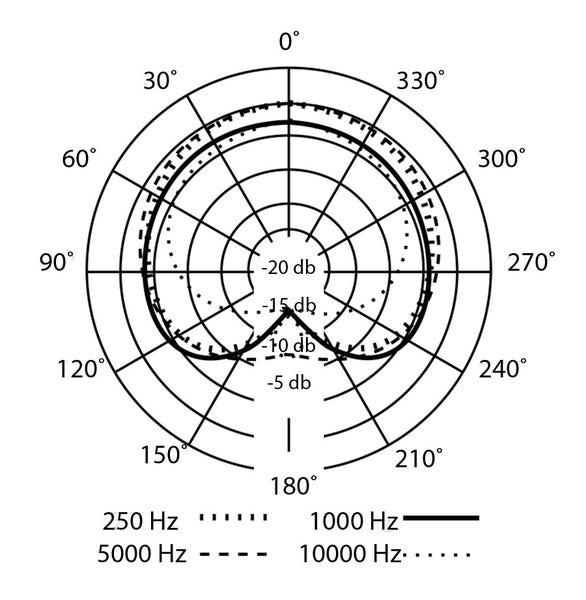PreSonus PX-1 コンデンサーマイク