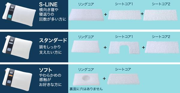 エアウィーヴ 枕/ピロー S-LINE