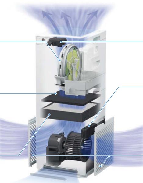 ダイキン DAIKIN ACK55X-W 加湿ストリーマ空気清浄機