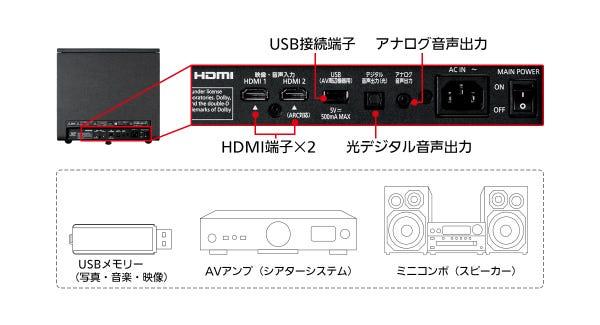 Panasonic DLPプロジェクター TH-100FP1