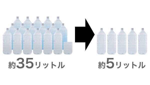 siroca 2WAY食器洗い乾燥機 SS-M151 ベーシックシリーズ [工事不要/分岐水栓対応/タイマー搭載/360℃キレイウォッシュ]
