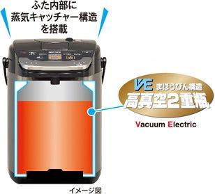 タイガー 蒸気レスVE電気まほうびん とく子さん PIE-A500