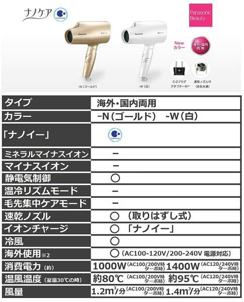 Panasonic ヘアードライヤー ナノケア EH-NA5A 〔海外・国内両用モデル〕ゴールド