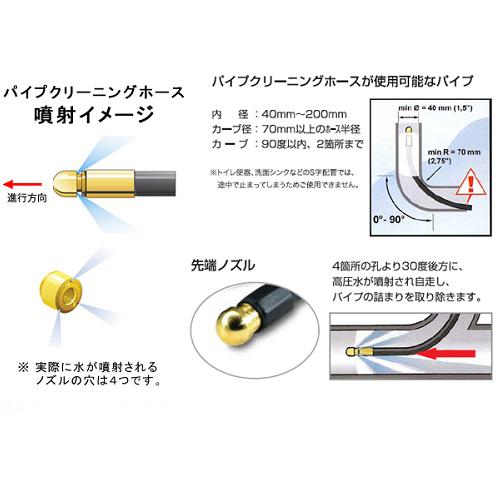 パイプクリーニングホース15M (ケルヒャー高圧洗浄器オプション品) 2.637-767.