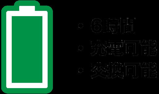 CEREVO ライブ配信ユニット LiveShell X