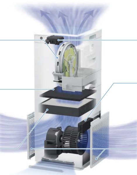 [新品] ダイキン DAIKIN ACK55X-W 加湿ストリーマ空気清浄機