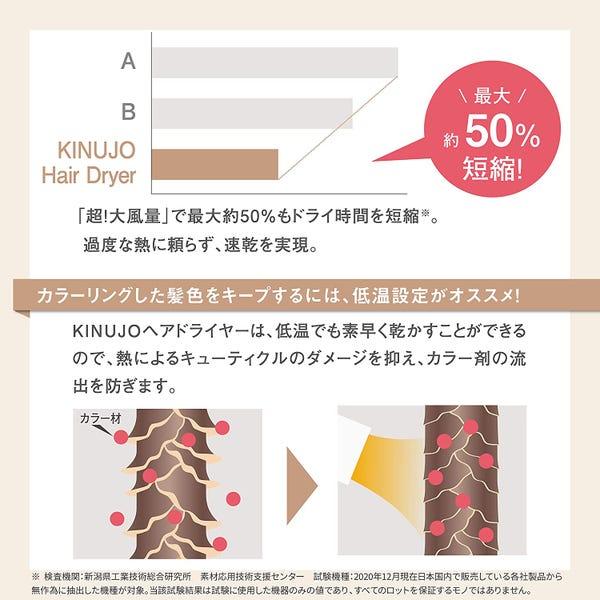 KINUJO 絹女 Hair Dryer ヘアドライヤー