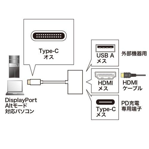 サンワサプライ USB Type C-HDMIマルチ変換アダプタ