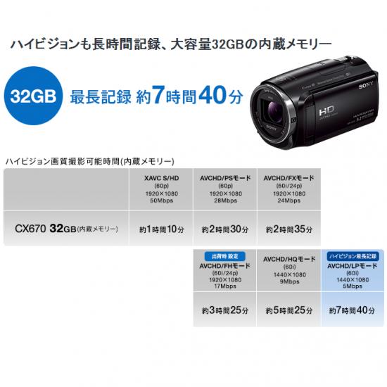 SONY ビデオカメラ HDR-CX670 ブラック