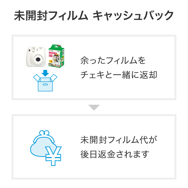[販売] FUJIFILM チェキ用フィルム 10枚入 ハローキティ