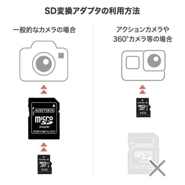 microSDカード (64GB / SDXC / SDカードアダプタ付き / Class10対応)