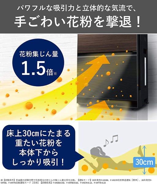 Panasonic 加湿空気清浄機 高濃度ナノイーX・エコナビ搭載 ~40畳 F-VXT90